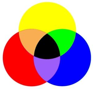 Colour-Mixing-modified
